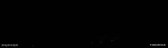 lohr-webcam-30-04-2014-02:20