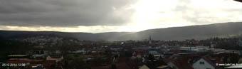 lohr-webcam-25-12-2014-12:30