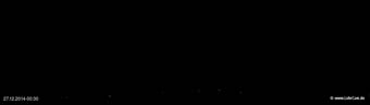 lohr-webcam-27-12-2014-00:30