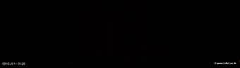 lohr-webcam-09-12-2014-00:20
