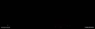 lohr-webcam-18-02-2014-02:50