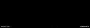 lohr-webcam-18-02-2014-03:50