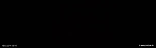 lohr-webcam-18-02-2014-05:40