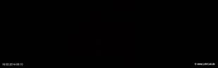 lohr-webcam-18-02-2014-06:10
