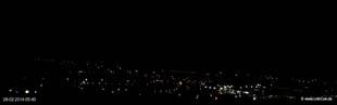 lohr-webcam-28-02-2014-05:40