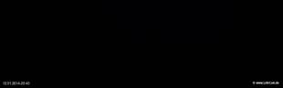 lohr-webcam-12-01-2014-20:40