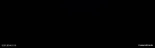 lohr-webcam-12-01-2014-21:10