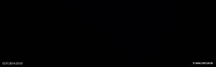 lohr-webcam-12-01-2014-23:00