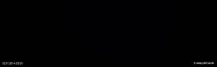 lohr-webcam-12-01-2014-23:20