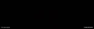 lohr-webcam-17-01-2014-22:20