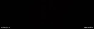lohr-webcam-18-01-2014-01:30