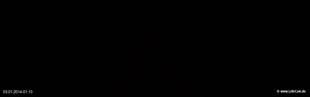 lohr-webcam-03-01-2014-01:10