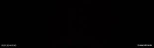 lohr-webcam-05-01-2014-00:40