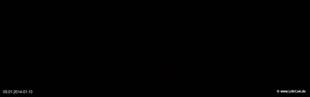 lohr-webcam-05-01-2014-01:10