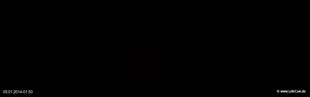 lohr-webcam-05-01-2014-01:50
