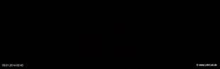 lohr-webcam-09-01-2014-02:40