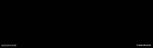 lohr-webcam-24-03-2014-05:30