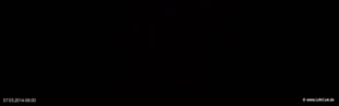lohr-webcam-07-03-2014-06:00