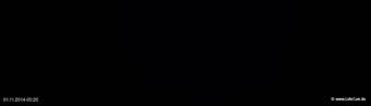 lohr-webcam-01-11-2014-00:20