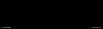 lohr-webcam-01-11-2014-03:40