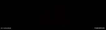 lohr-webcam-01-11-2014-05:20
