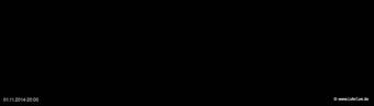 lohr-webcam-01-11-2014-20:00