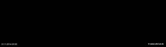 lohr-webcam-01-11-2014-20:20