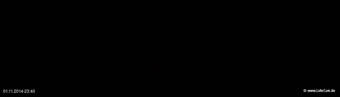 lohr-webcam-01-11-2014-23:40