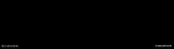 lohr-webcam-02-11-2014-00:40