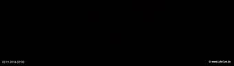 lohr-webcam-02-11-2014-02:00