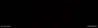 lohr-webcam-08-11-2014-03:20