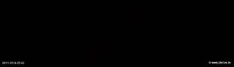 lohr-webcam-08-11-2014-05:40