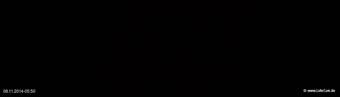 lohr-webcam-08-11-2014-05:50