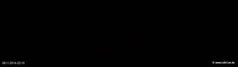 lohr-webcam-08-11-2014-23:10