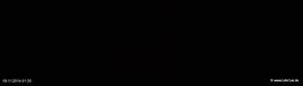 lohr-webcam-09-11-2014-01:30