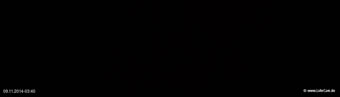 lohr-webcam-09-11-2014-03:40