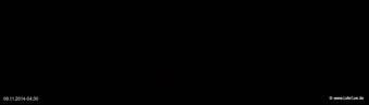 lohr-webcam-09-11-2014-04:30