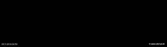 lohr-webcam-09-11-2014-04:50