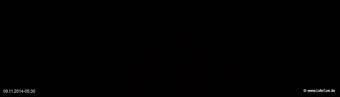 lohr-webcam-09-11-2014-05:30