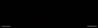 lohr-webcam-11-10-2014-22:30