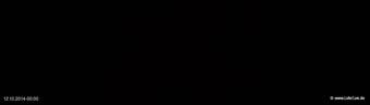 lohr-webcam-12-10-2014-00:00