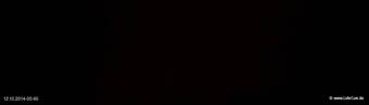 lohr-webcam-12-10-2014-00:40