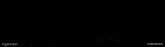 lohr-webcam-12-10-2014-05:20
