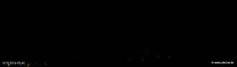 lohr-webcam-12-10-2014-05:40
