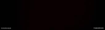 lohr-webcam-13-10-2014-04:40