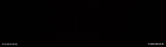 lohr-webcam-13-10-2014-05:40
