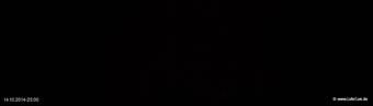lohr-webcam-14-10-2014-23:00