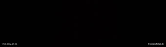 lohr-webcam-17-10-2014-23:00