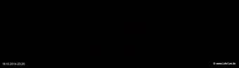 lohr-webcam-18-10-2014-23:20