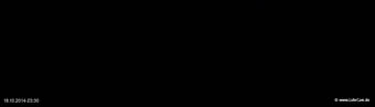 lohr-webcam-18-10-2014-23:30